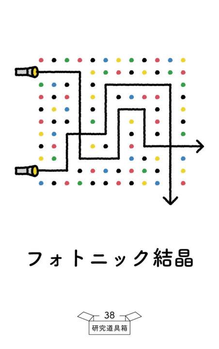 道具箱_20200605_表_86_54_center13