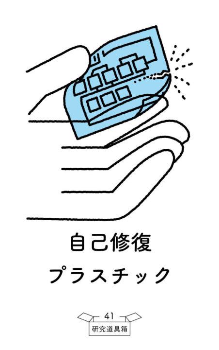 道具箱_20200605_表_86_54_center16