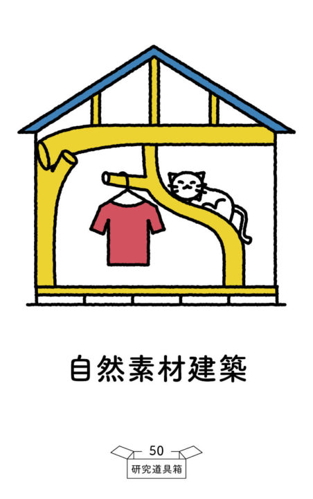 道具箱_20200605_表_86_54_center25