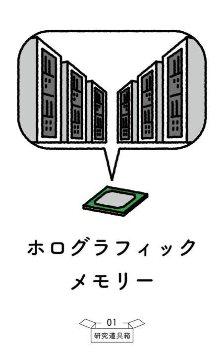 道具箱_20191015_表_86_54_center