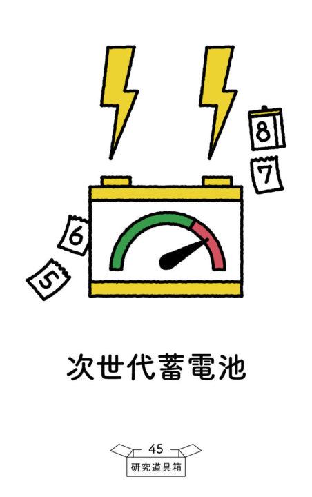 道具箱_20200605_表_86_54_center20