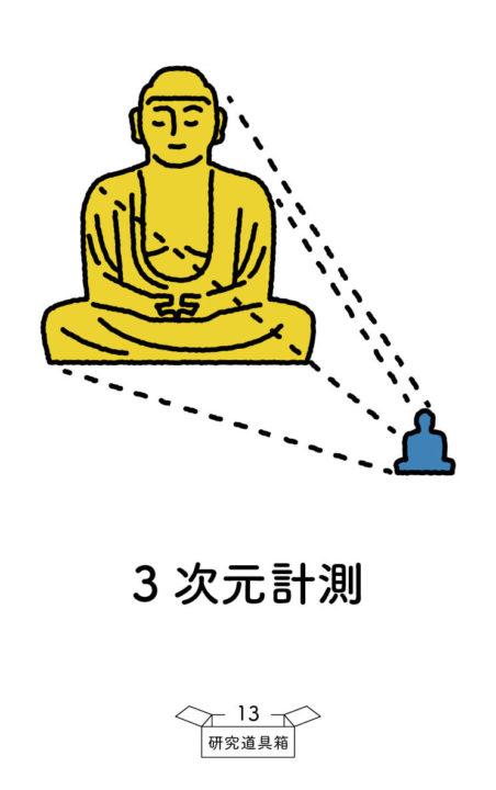 道具箱_20191015_表_86_54_center13