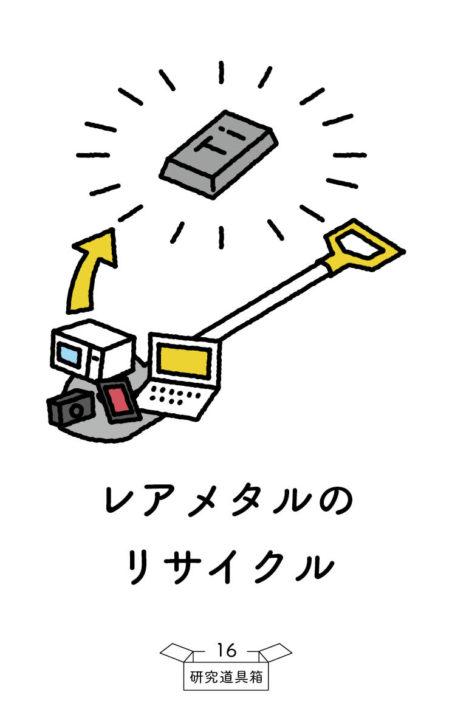 道具箱_20191015_表_86_54_center16