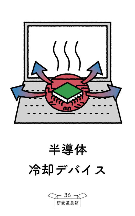 道具箱_20200605_表_86_54_center11