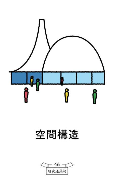 道具箱_20200605_表_86_54_center21