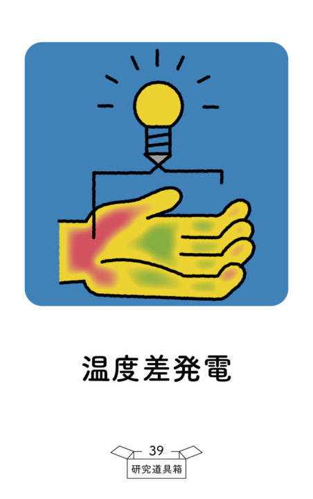 道具箱_20200605_表_86_54_center14