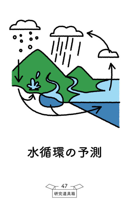 道具箱_20200605_表_86_54_center22