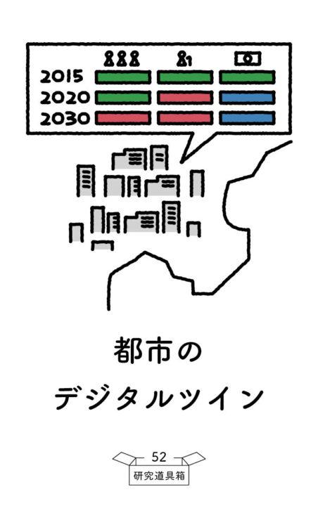 道具箱_20200605_表_86_54_center27