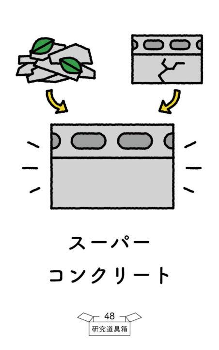 道具箱_20200605_表_86_54_center23