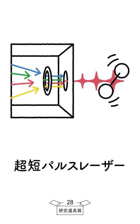 道具箱_20200605_表_86_54_center3