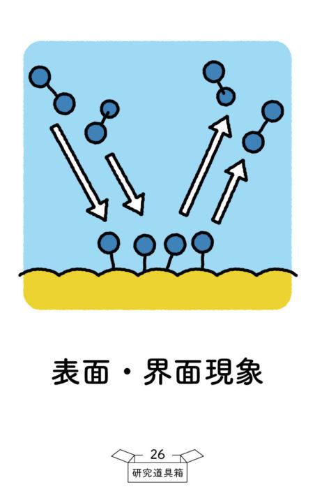道具箱_20200605_表_86_54_center