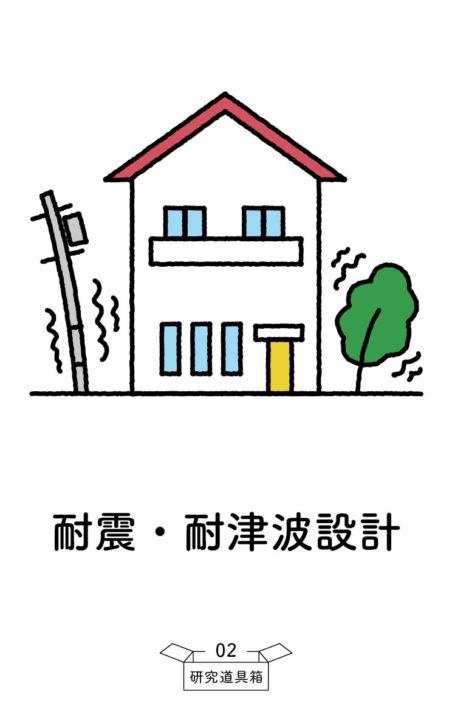 道具箱_20191015_表_86_54_center2